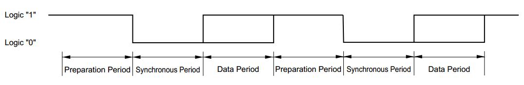 iebus-2-4-bit-format.png