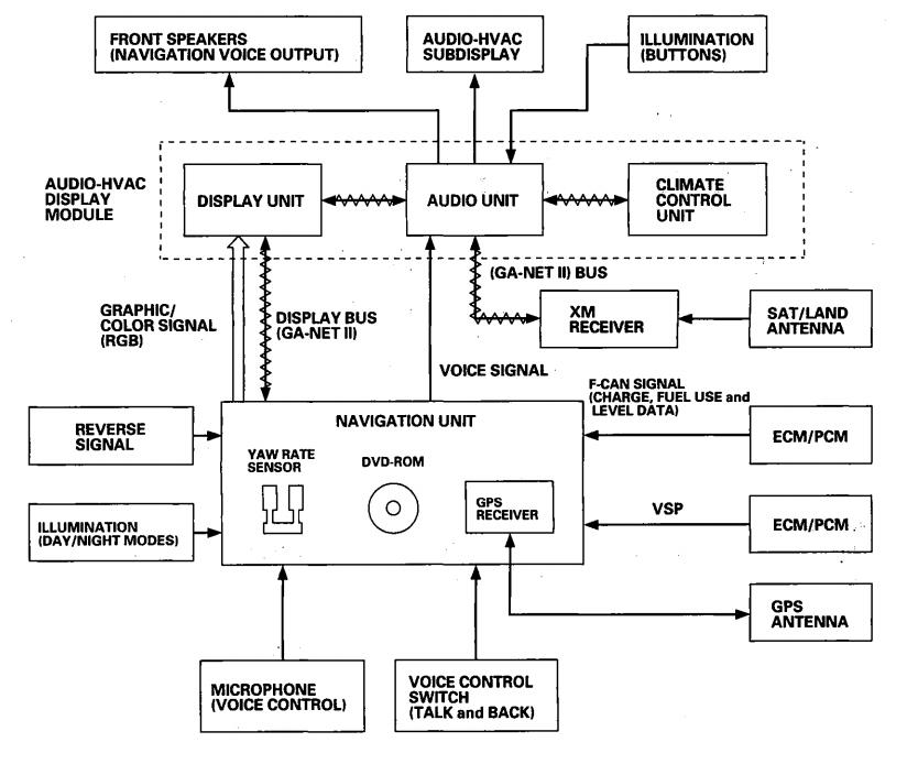 navi-diagram.png